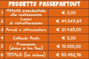 JPEG Tabella costi progetto PASSEPARTOUT
